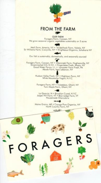 3.menu-forager